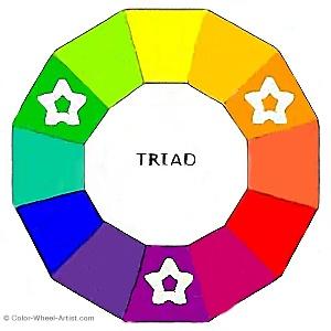 Triad_Color_Wheel